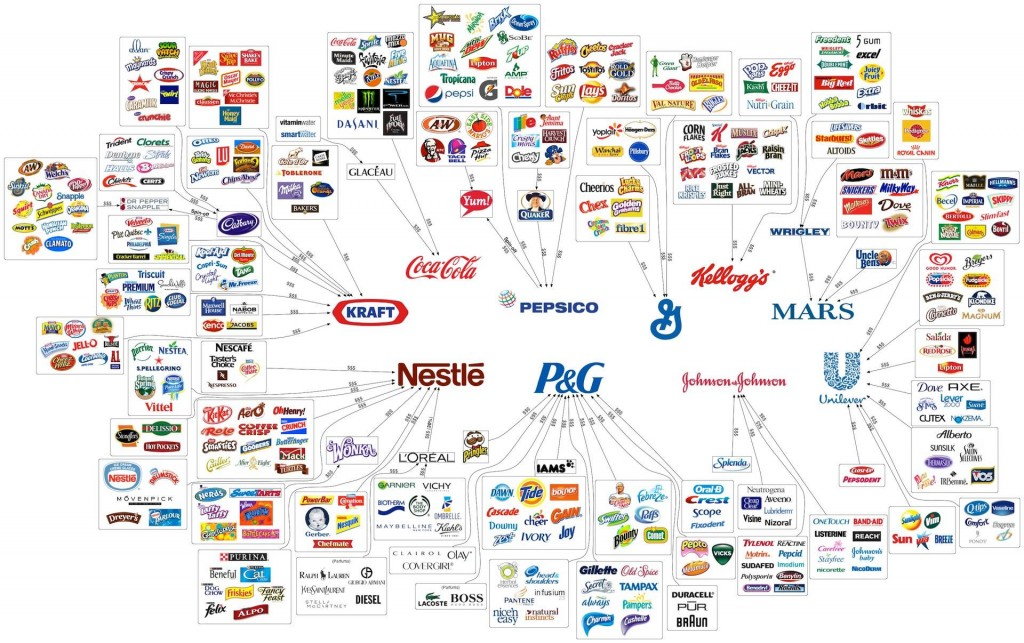 Monsanto in products